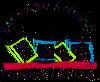 Richard Avenue Primary Logo