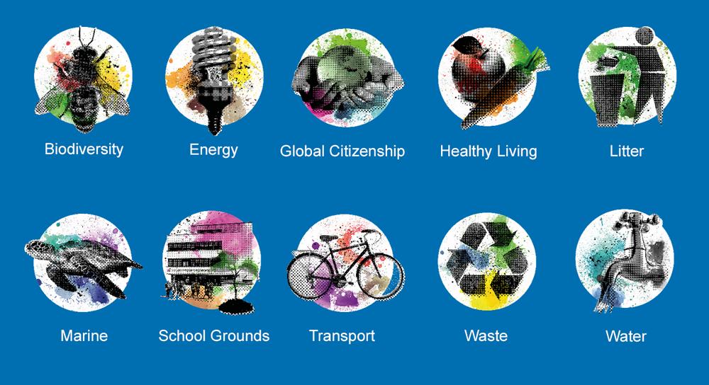 Eco-Schools 10 Themes